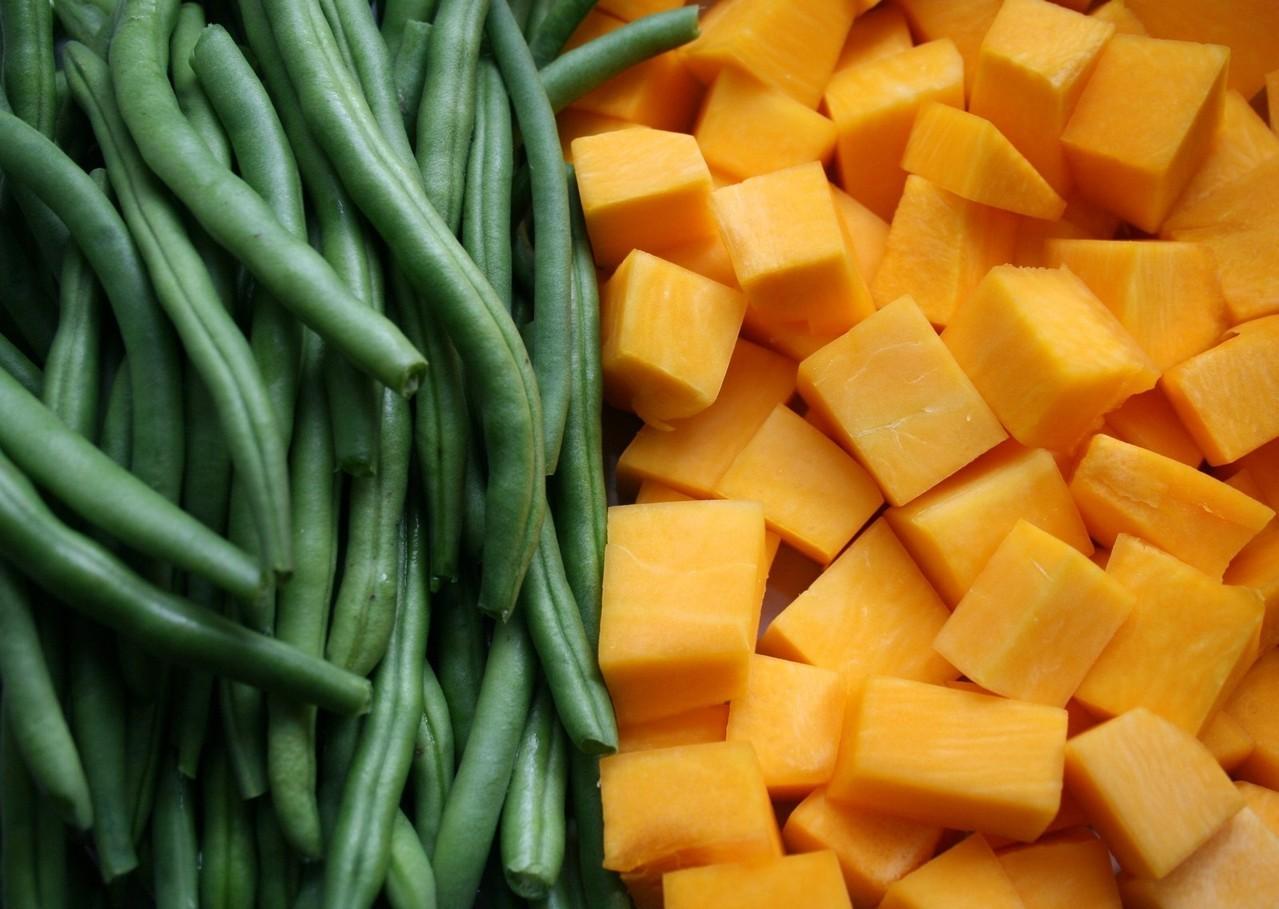 Zapotrzebowanie na żywność ekologiczną